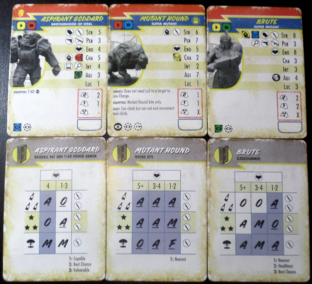 Character and AI Cards Fallout Wasteland Warfare Modiphius